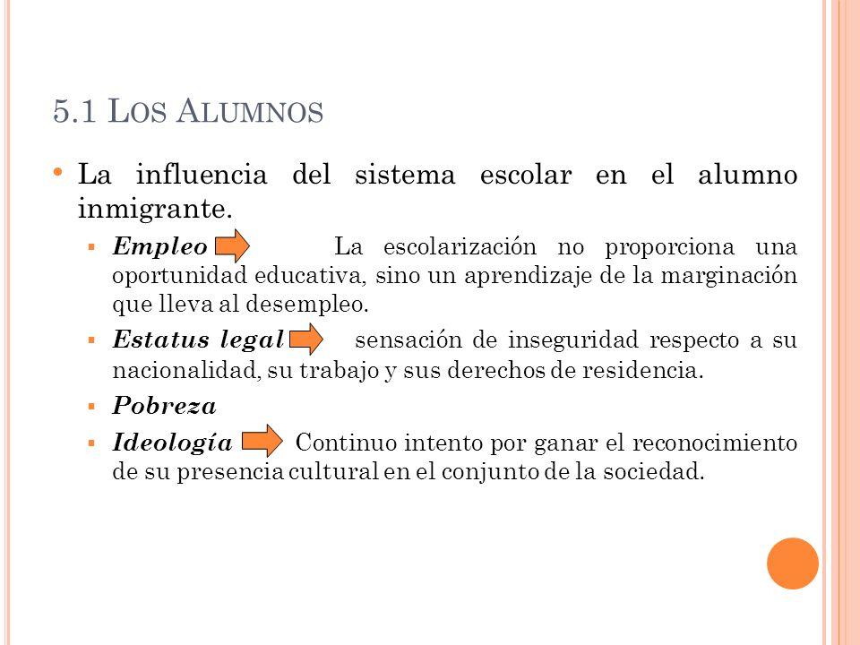 5.1 L OS A LUMNOS La influencia del sistema escolar en el alumno inmigrante. Empleo La escolarización no proporciona una oportunidad educativa, sino u