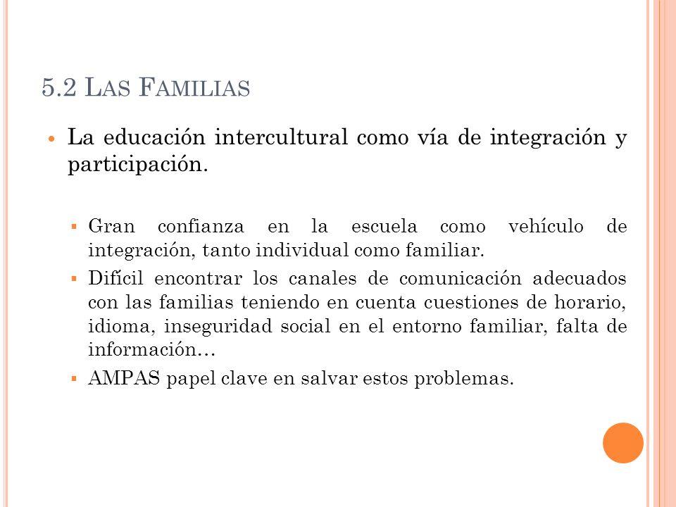 5.2 L AS F AMILIAS La educación intercultural como vía de integración y participación. Gran confianza en la escuela como vehículo de integración, tant