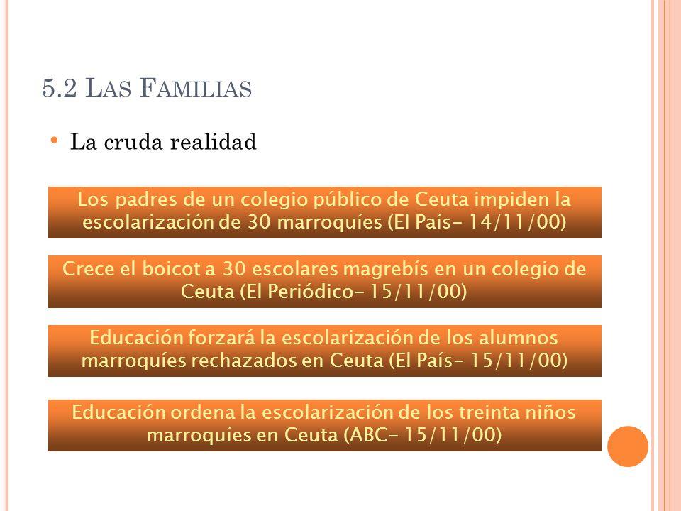 5.2 L AS F AMILIAS La cruda realidad Los padres de un colegio público de Ceuta impiden la escolarización de 30 marroquíes (El País- 14/11/00) Crece el