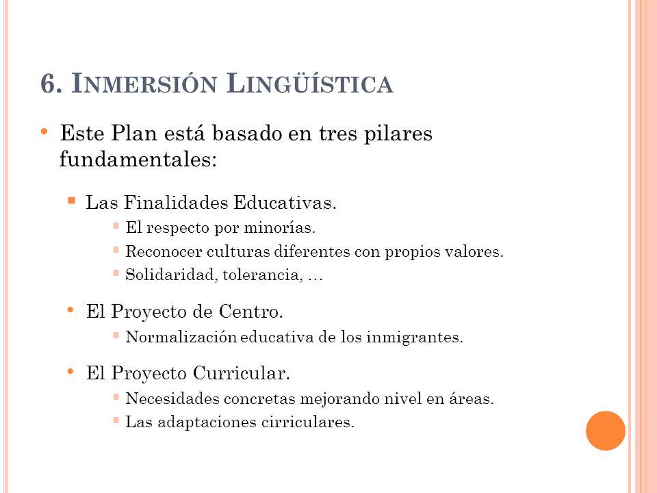 6. I NMERSIÓN L INGÜÍSTICA Este Plan está basado en tres pilares fundamentales: Las Finalidades Educativas. El respecto por minorías. Reconocer cultur