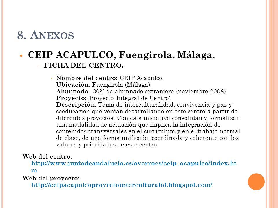8. A NEXOS CEIP ACAPULCO, Fuengirola, Málaga. FICHA DEL CENTRO. Nombre del centro : CEIP Acapulco. Ubicación : Fuengirola (Málaga). Alumnado : 30% de