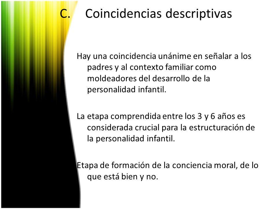 C.Coincidencias descriptivas Hay una coincidencia unánime en señalar a los padres y al contexto familiar como moldeadores del desarrollo de la persona