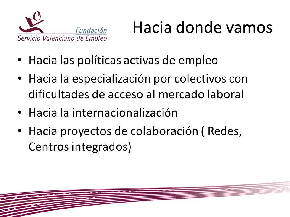 Hacia donde vamos Hacia las políticas activas de empleo Hacia la especialización por colectivos con dificultades de acceso al mercado laboral Hacia la