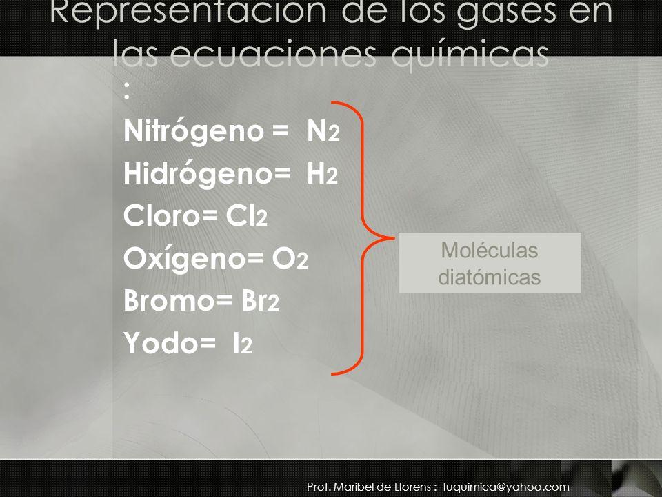 ÓXIDOS - Son compuestos binarios (dos elementos) o Se forman por la oxidación de los metales o los no metales Óxidos metálicosÓxidos no metálicos Metal + ONo metal + O Na 2 O … óxido de sodioN 2 O 5 …..