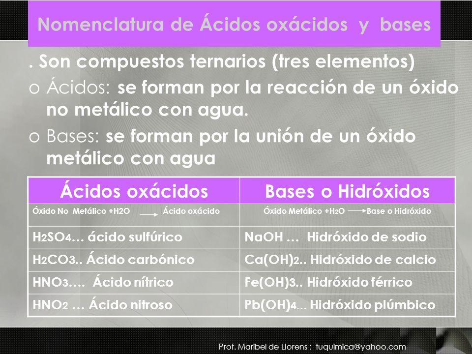 Nomenclatura de Ácidos oxácidos y bases. Son compuestos ternarios (tres elementos) oÁcidos: se forman por la reacción de un óxido no metálico con agua