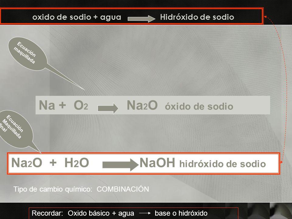 oxido de sodio + agua Hidróxido de sodio Na 2 O + H 2 O NaOH hidróxido de sodio Na + O 2 Na 2 O óxido de sodio Ecuaciónmaquillada Recordar: Oxido bási