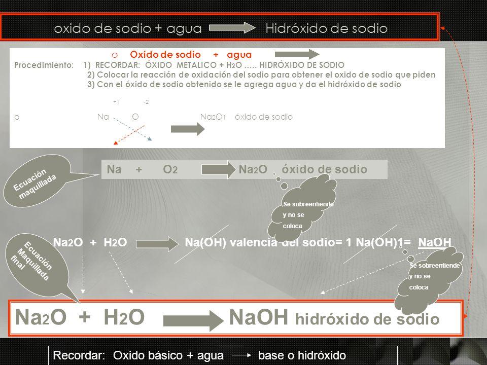 óxido de sodio + agua Hidróxido de sodio o Oxido de sodio + agua hidróxido de sodio Procedimiento: 1) RECORDAR: ÓXIDO METALICO + H 2 O …..