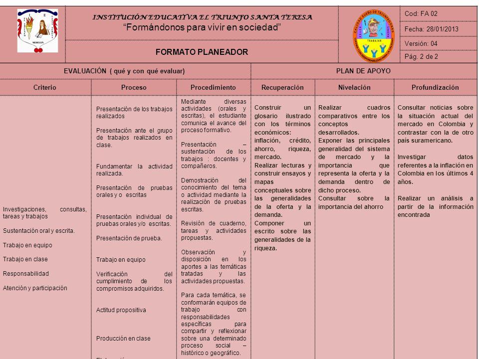 EVALUACIÓN ( qué y con qué evaluar)PLAN DE APOYO CriterioProcesoProcedimientoRecuperaciónNivelaciónProfundización Investigaciones, consultas, tareas y
