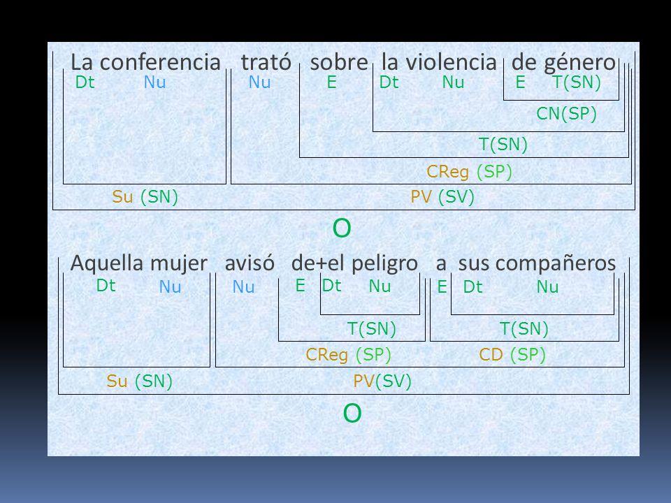 La conferencia trató sobre la violencia de género Aquella mujer avisó de+el peligro a sus compañeros O Su (SN)PV (SV) Nu CReg (SP) NuDtNu O Su (SN) Nu