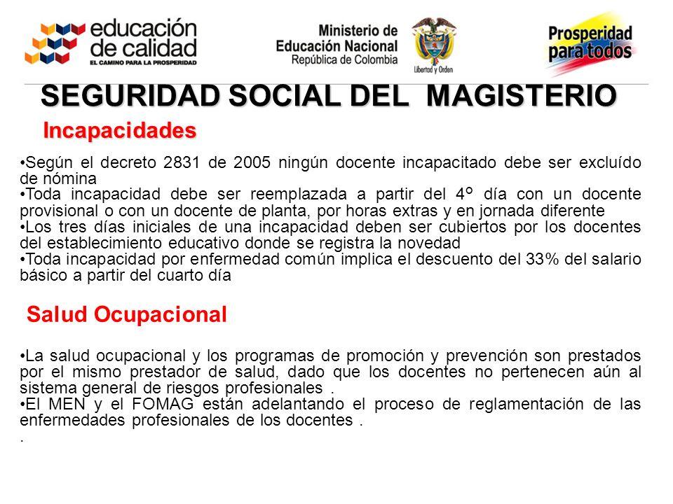 Incapacidades Según el decreto 2831 de 2005 ningún docente incapacitado debe ser excluído de nómina Toda incapacidad debe ser reemplazada a partir del