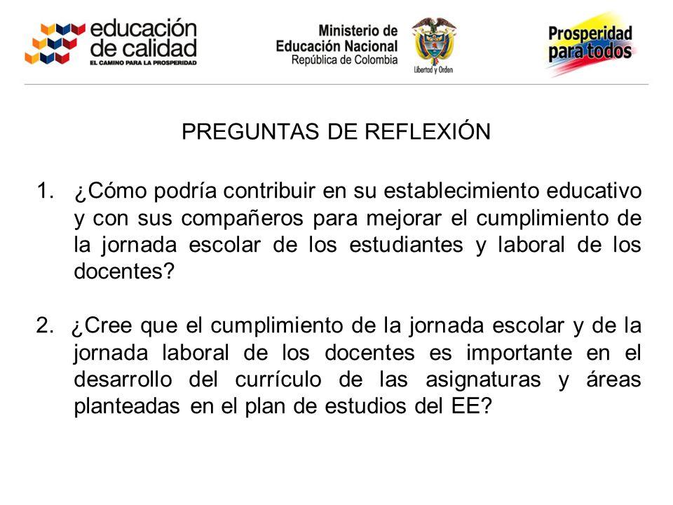PREGUNTAS DE REFLEXIÓN 1.¿Cómo podría contribuir en su establecimiento educativo y con sus compañeros para mejorar el cumplimiento de la jornada escol