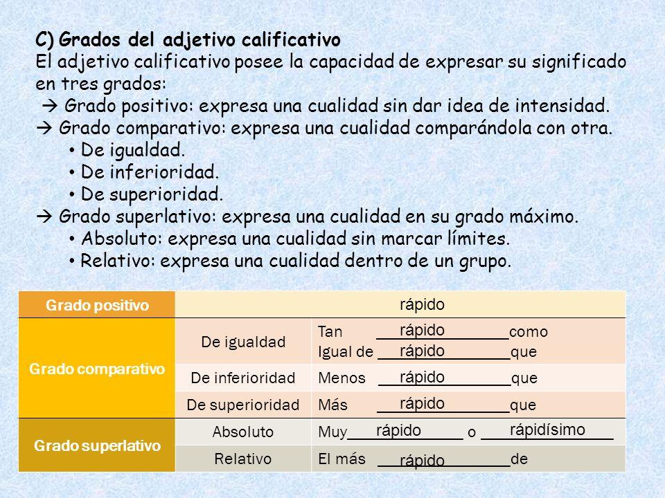 C) Grados del adjetivo calificativo El adjetivo calificativo posee la capacidad de expresar su significado en tres grados: Grado positivo: expresa una