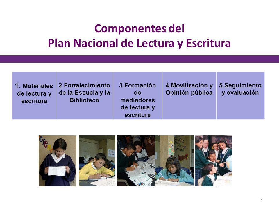 Componentes del Plan Nacional de Lectura y Escritura 1.
