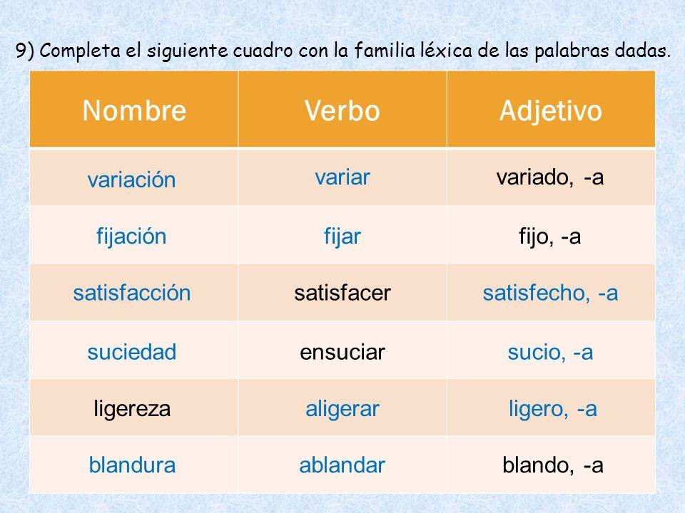 NombreVerboAdjetivo 9) Completa el siguiente cuadro con la familia léxica de las palabras dadas. variación variarvariado, -a fijo, -afijaciónfijar sat