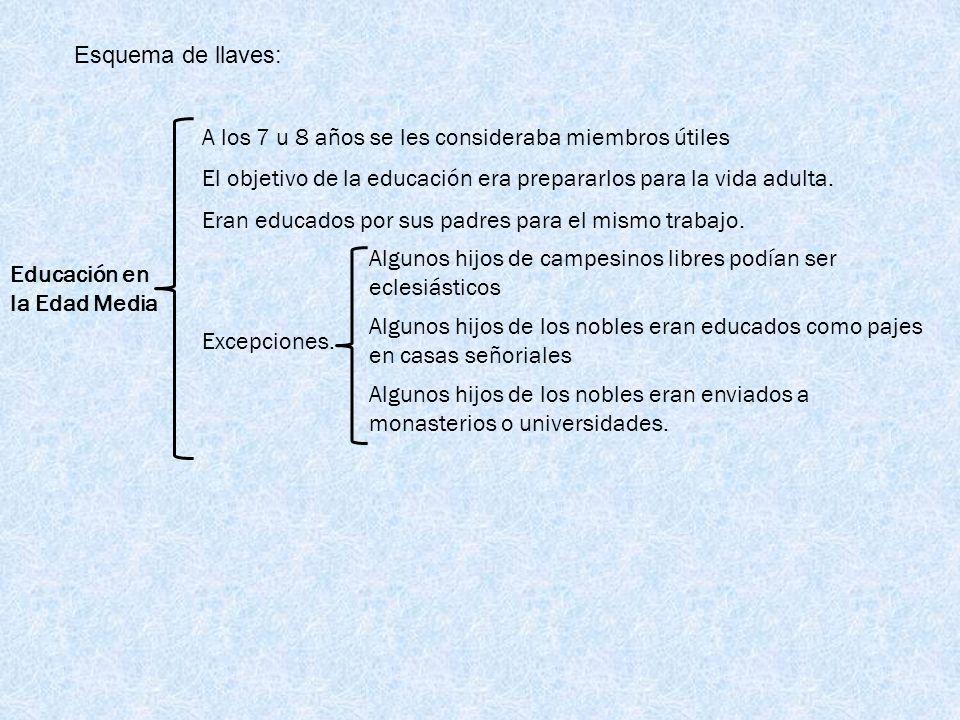 Esquema de llaves: Educación en la Edad Media A los 7 u 8 años se les consideraba miembros útiles El objetivo de la educación era prepararlos para la