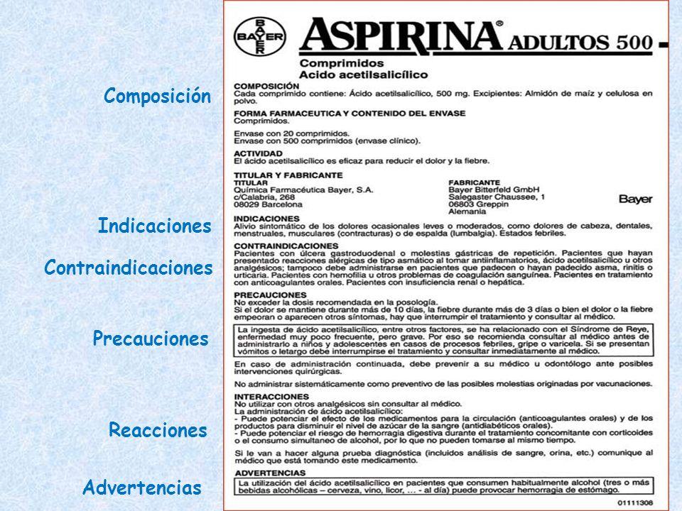 Composición Contraindicaciones Precauciones Reacciones Advertencias Indicaciones