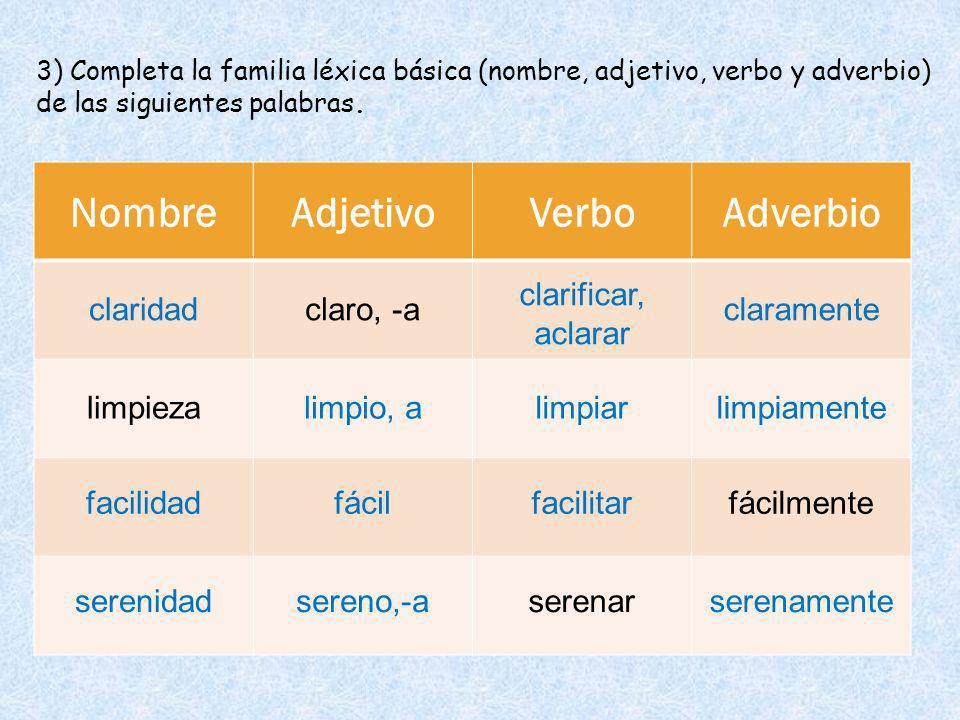 3) Completa la familia léxica básica (nombre, adjetivo, verbo y adverbio) de las siguientes palabras. NombreAdjetivoVerboAdverbio claro, -aclaridad cl