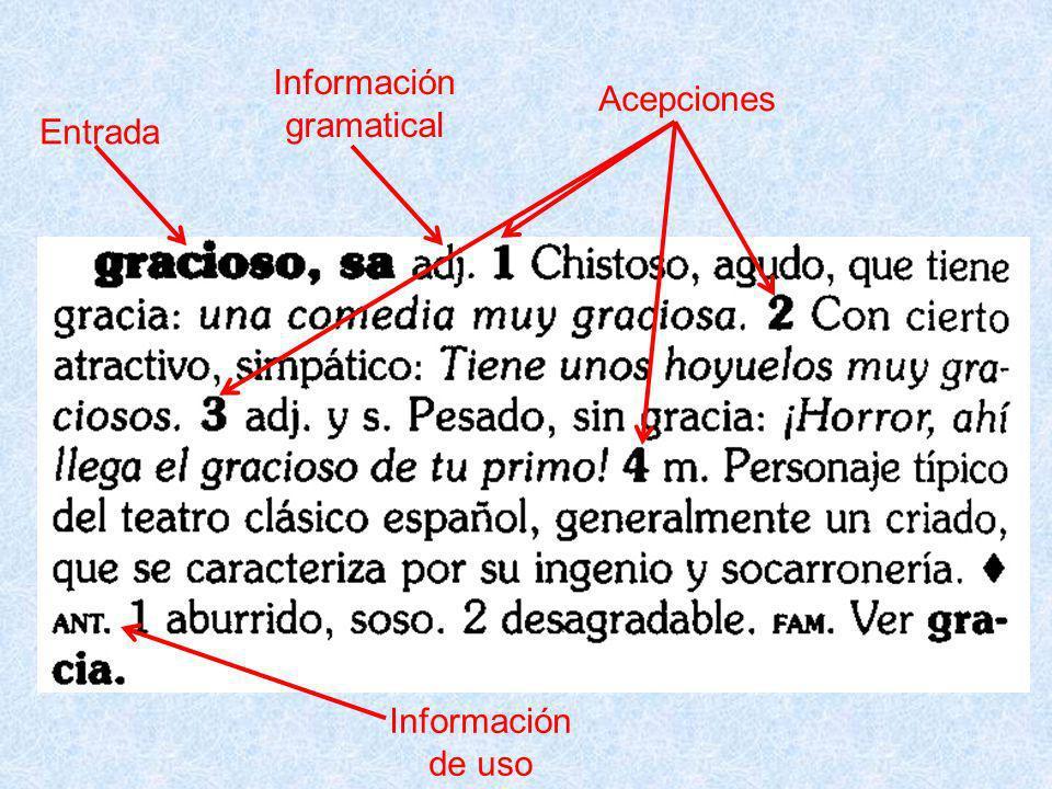 Entrada Información gramatical Acepciones Información de uso