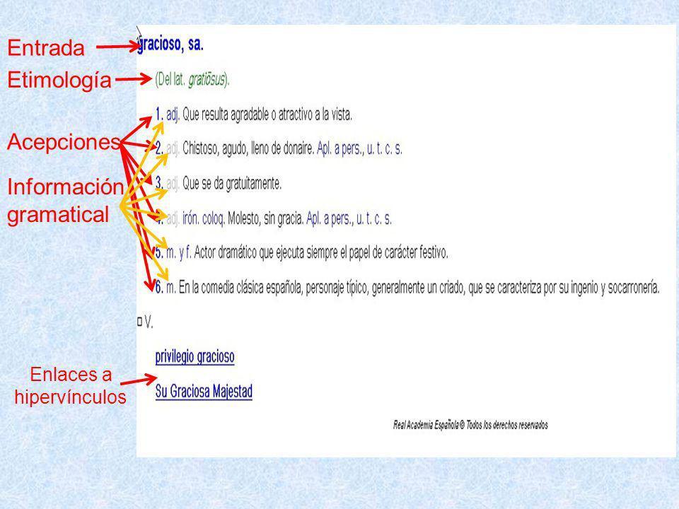 Entrada Etimología Acepciones Información gramatical Enlaces a hipervínculos