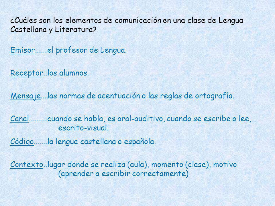 ¿Cuáles son los elementos de comunicación en una clase de Lengua Castellana y Literatura? Emisor...... Receptor.. Mensaje.... Canal......... Código...