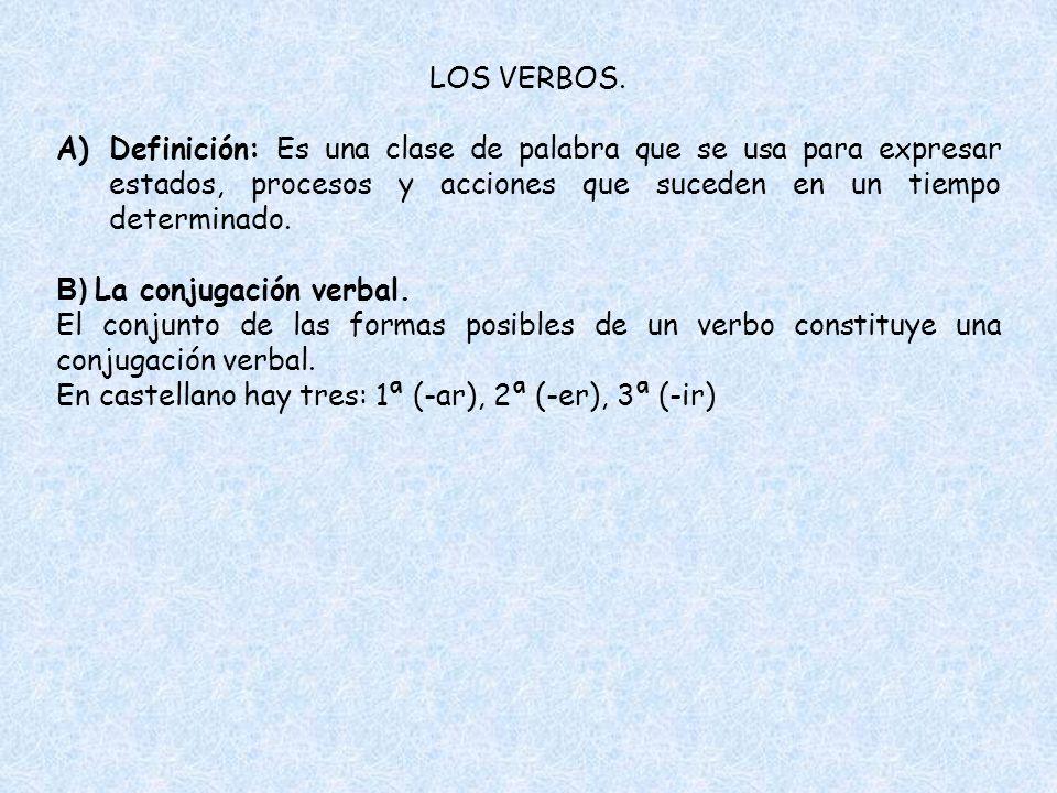 LOS VERBOS. A)Definición: Es una clase de palabra que se usa para expresar estados, procesos y acciones que suceden en un tiempo determinado. B) La co