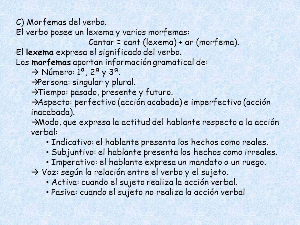C) Morfemas del verbo. El verbo posee un lexema y varios morfemas: Cantar = cant (lexema) + ar (morfema). El lexema expresa el significado del verbo.