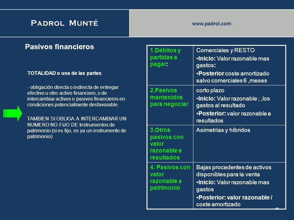 10 Registro y valoración 9ª INSTRUMENTOS FINACIEROS: ACTIVOS CATEGORIA: INSTRUMENTOS FINANCIEROS: 1 Prestamos y partidas a cobrar 2 Inversiones manten