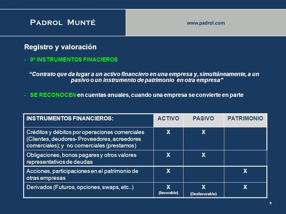 8 9ª INSTRUMENTOS FINANCIEROS Activos financieros (inversiones y derechos de cobro) Pasivos financieros (deudas) Instrumentos de Patrimonio (capital)