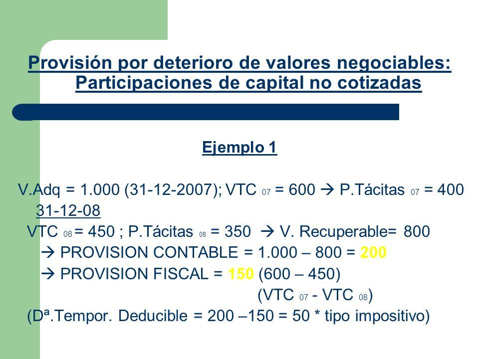 Provisión por deterioro de valores negociables: Participaciones de capital no cotizadas Ejemplo 1 V.Adq = 1.000 (31-12-2007); VTC 07 = 600 P.Tácitas 07 = 400 31-12-08 VTC 08 = 450 ; P.Tácitas 08 = 350 V.