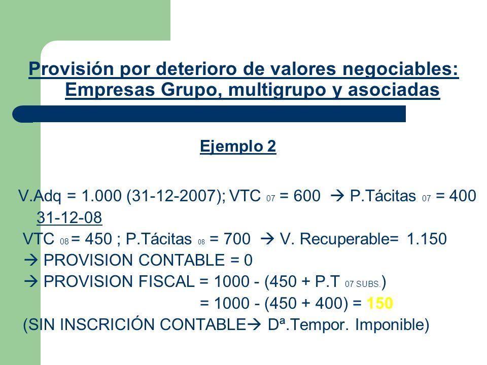 Provisión por deterioro de valores negociables: Empresas Grupo, multigrupo y asociadas Ejemplo 2 V.Adq = 1.000 (31-12-2007); VTC 07 = 600 P.Tácitas 07 = 400 31-12-08 VTC 08 = 450 ; P.Tácitas 08 = 700 V.