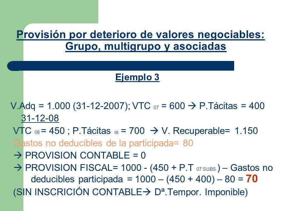Provisión por deterioro de valores negociables: Grupo, multigrupo y asociadas Ejemplo 3 V.Adq = 1.000 (31-12-2007); VTC 07 = 600 P.Tácitas = 400 31-12-08 VTC 08 = 450 ; P.Tácitas 08 = 700 V.
