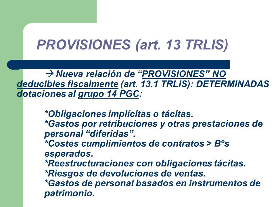 Nueva relación de PROVISIONES NO deducibles fiscalmente (art.