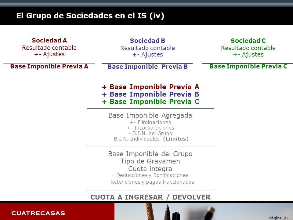Página 22 Sociedad A Resultado contable +- Ajustes Base Imponible Previa A Sociedad B Resultado contable +- Ajustes Base Imponible Previa B Sociedad C