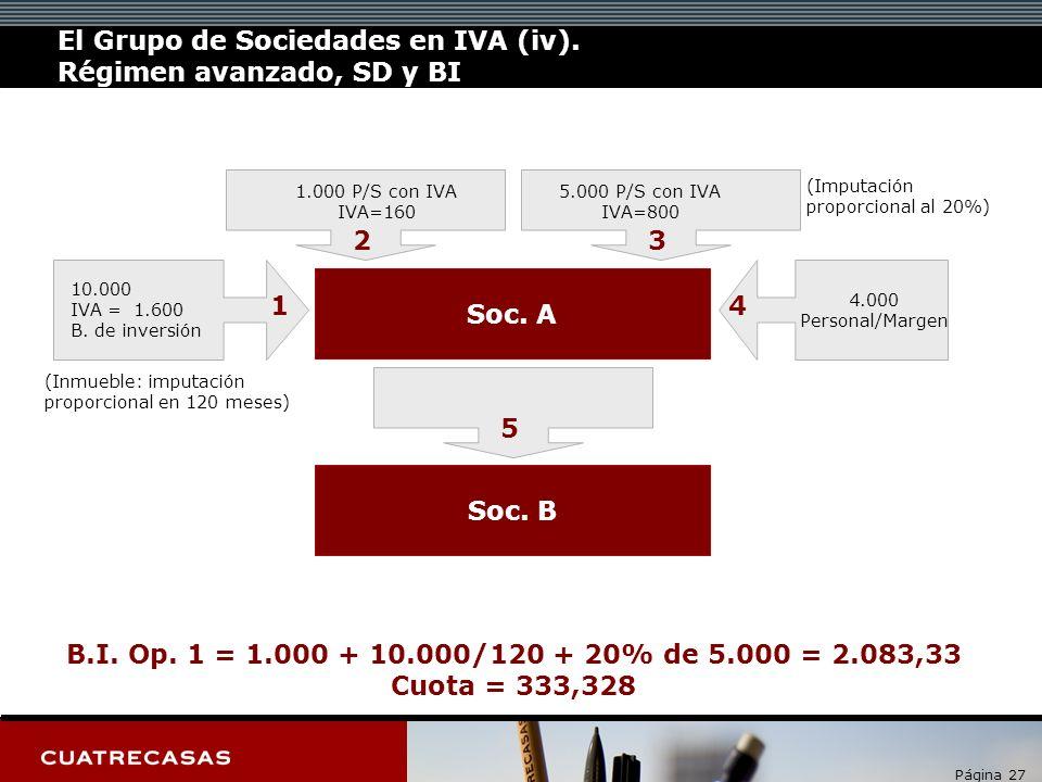 Página 27 Soc. B 1.000 P/S con IVA IVA=160 Soc. A 4.000 Personal/Margen 10.000 IVA = 1.600 B. de inversión (Imputación proporcional al 20%) 5.000 P/S