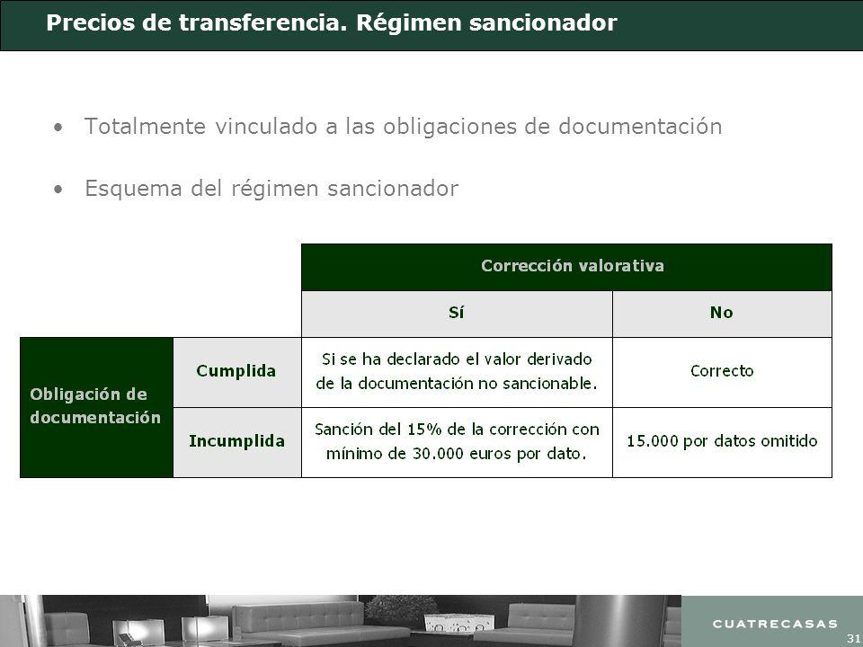 31 Precios de transferencia. Régimen sancionador Totalmente vinculado a las obligaciones de documentación Esquema del régimen sancionador