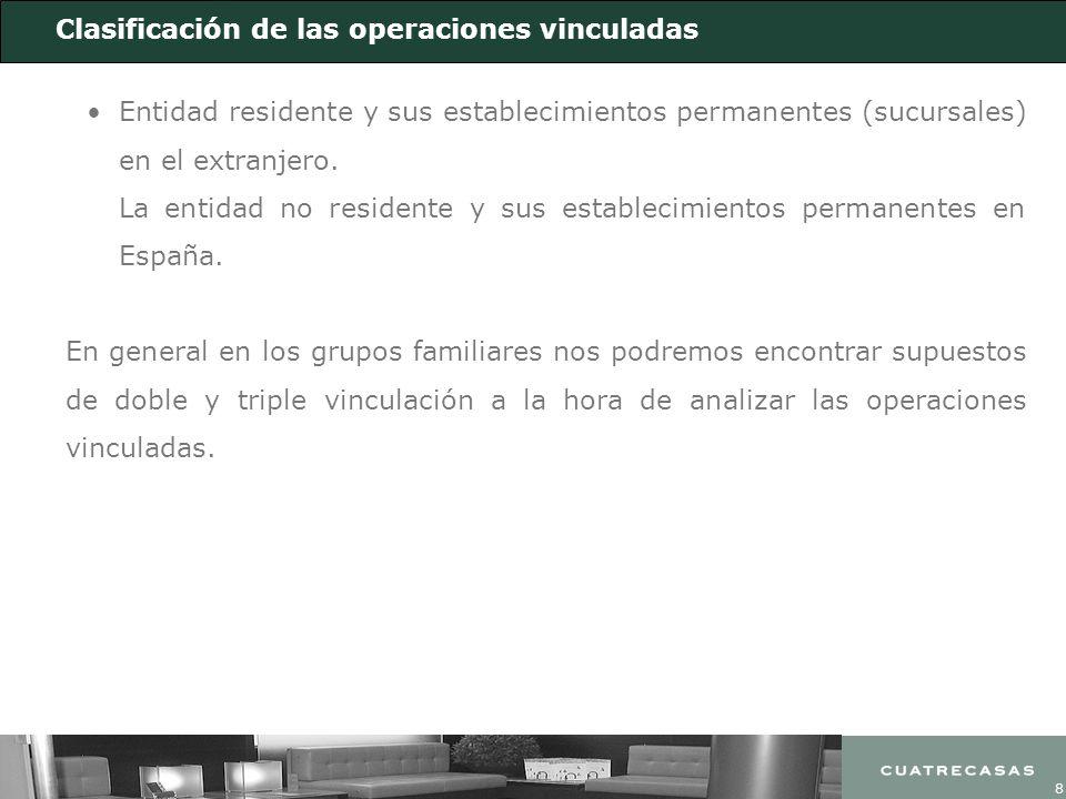 8 Clasificación de las operaciones vinculadas Entidad residente y sus establecimientos permanentes (sucursales) en el extranjero. La entidad no reside