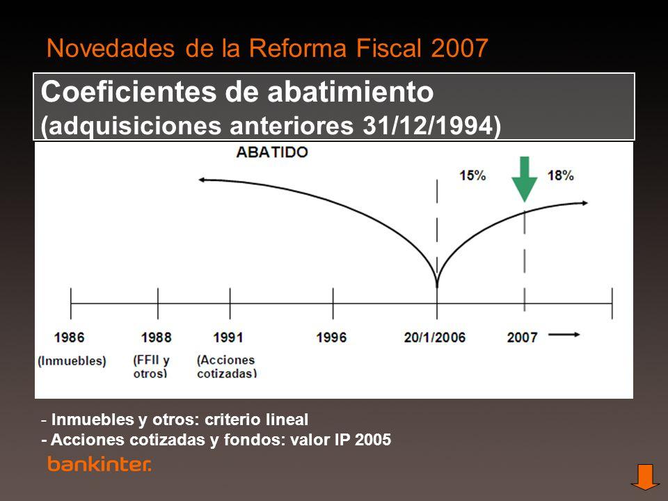 Novedades de la Reforma Fiscal 2007 Coeficientes de abatimiento (adquisiciones anteriores 31/12/1994) - Inmuebles y otros: criterio lineal - Acciones