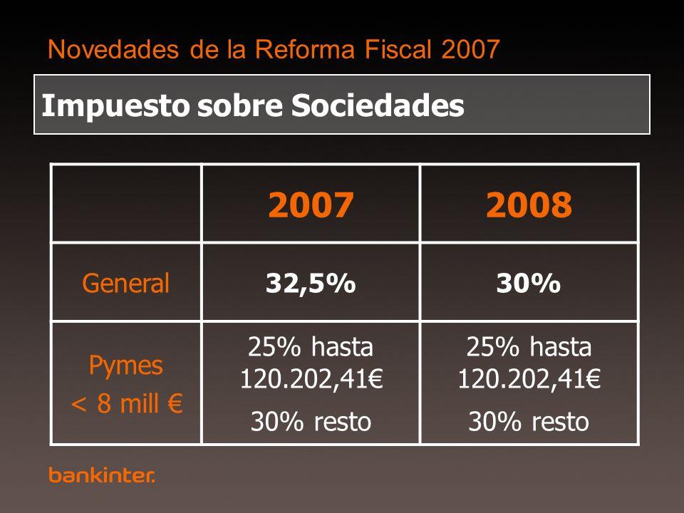 Novedades de la Reforma Fiscal 2007 Impuesto sobre Sociedades 20072008 General32,5%30% Pymes < 8 mill 25% hasta 120.202,41 30% resto 25% hasta 120.202