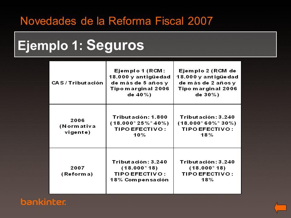 Novedades de la Reforma Fiscal 2007 Ejemplo 1: Seguros