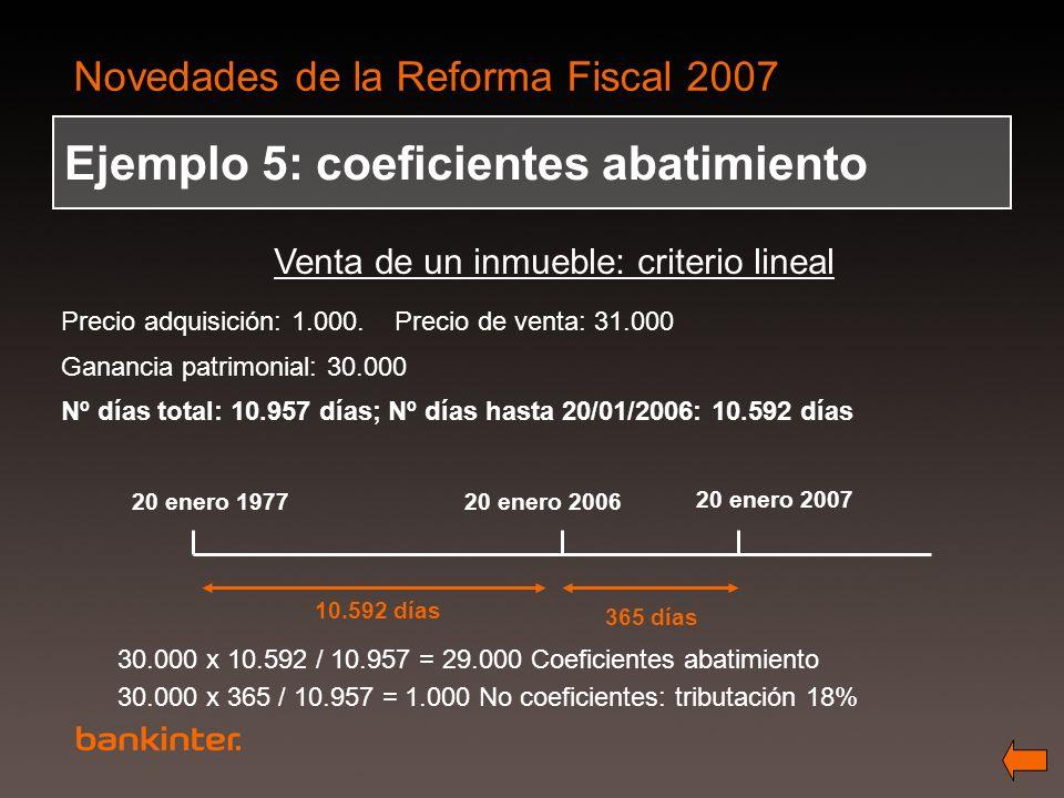 Novedades de la Reforma Fiscal 2007 Ejemplo 5: coeficientes abatimiento Venta de un inmueble: criterio lineal Precio adquisición: 1.000. Precio de ven