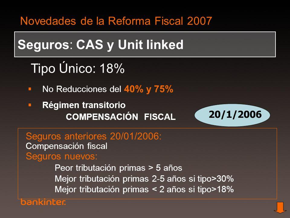 Novedades de la Reforma Fiscal 2007 Seguros: CAS y Unit linked Tipo Único: 18% No Reducciones del 40% y 75% Régimen transitorio Seguros anteriores 20/