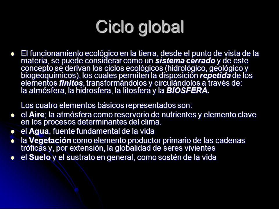 Ciclo global El funcionamiento ecológico en la tierra, desde el punto de vista de la materia, se puede considerar como un sistema cerrado y de este co