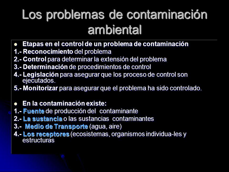 Los problemas de contaminación ambiental Etapas en el control de un problema de contaminación Etapas en el control de un problema de contaminación 1.-
