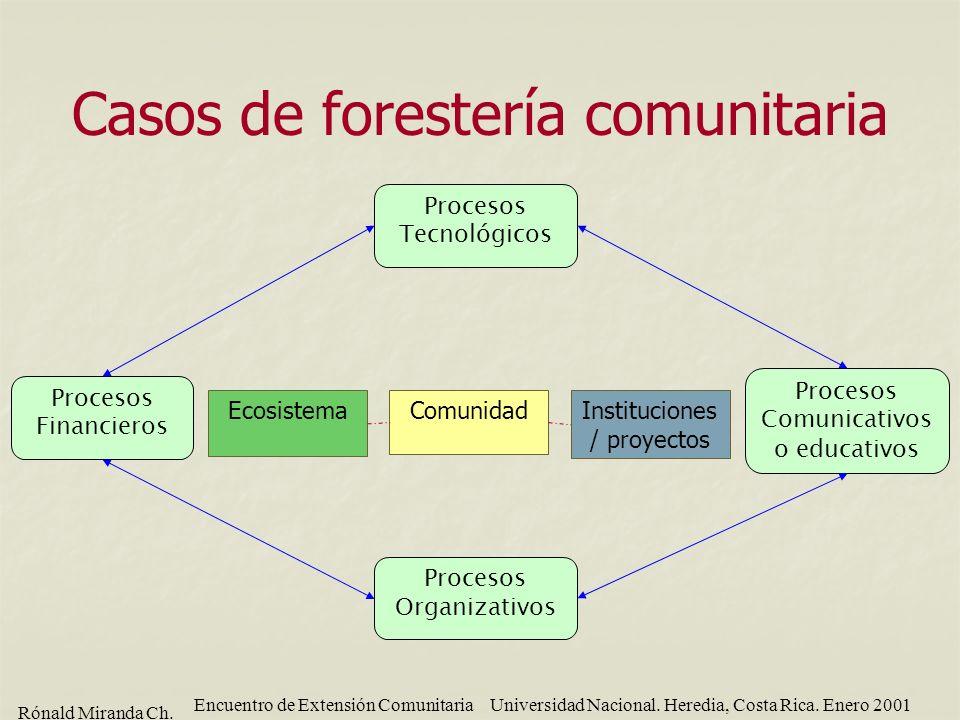 Casos de forestería comunitaria Procesos Tecnológicos Procesos Comunicativos o educativos Procesos Financieros Procesos Organizativos Rónald Miranda Ch.