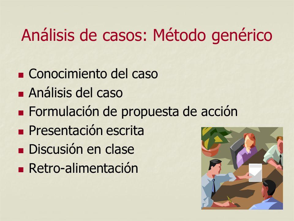 Análisis de casos: Método genérico Conocimiento del caso Análisis del caso Formulación de propuesta de acción Presentación escrita Discusión en clase Retro-alimentación