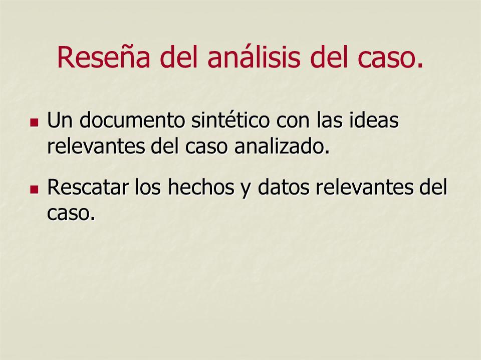 Reseña del análisis del caso.Un documento sintético con las ideas relevantes del caso analizado.