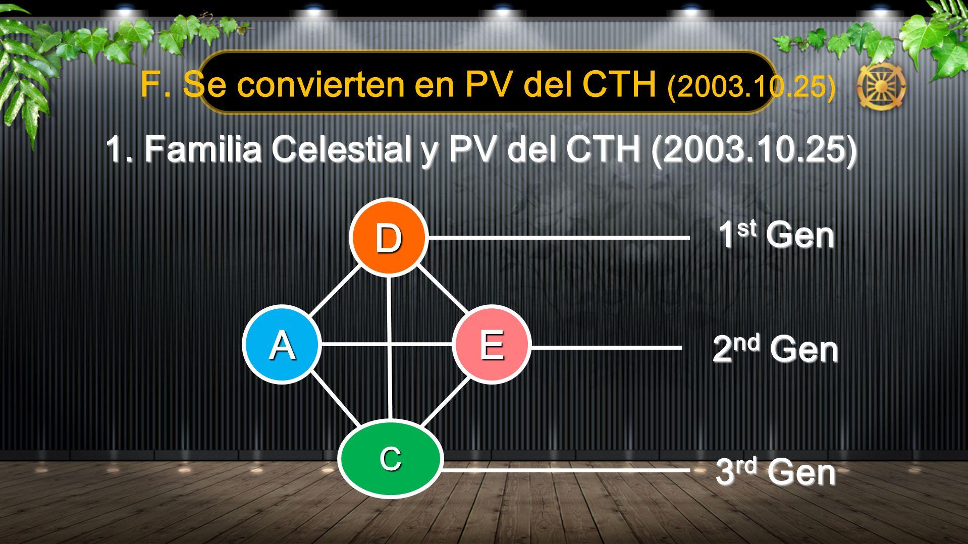 F. Se convierten en PV del CTH (2003.10.25) 1. Familia Celestial y PV del CTH (2003.10.25) 1 st Gen 2 nd Gen 3 rd Gen D AE C