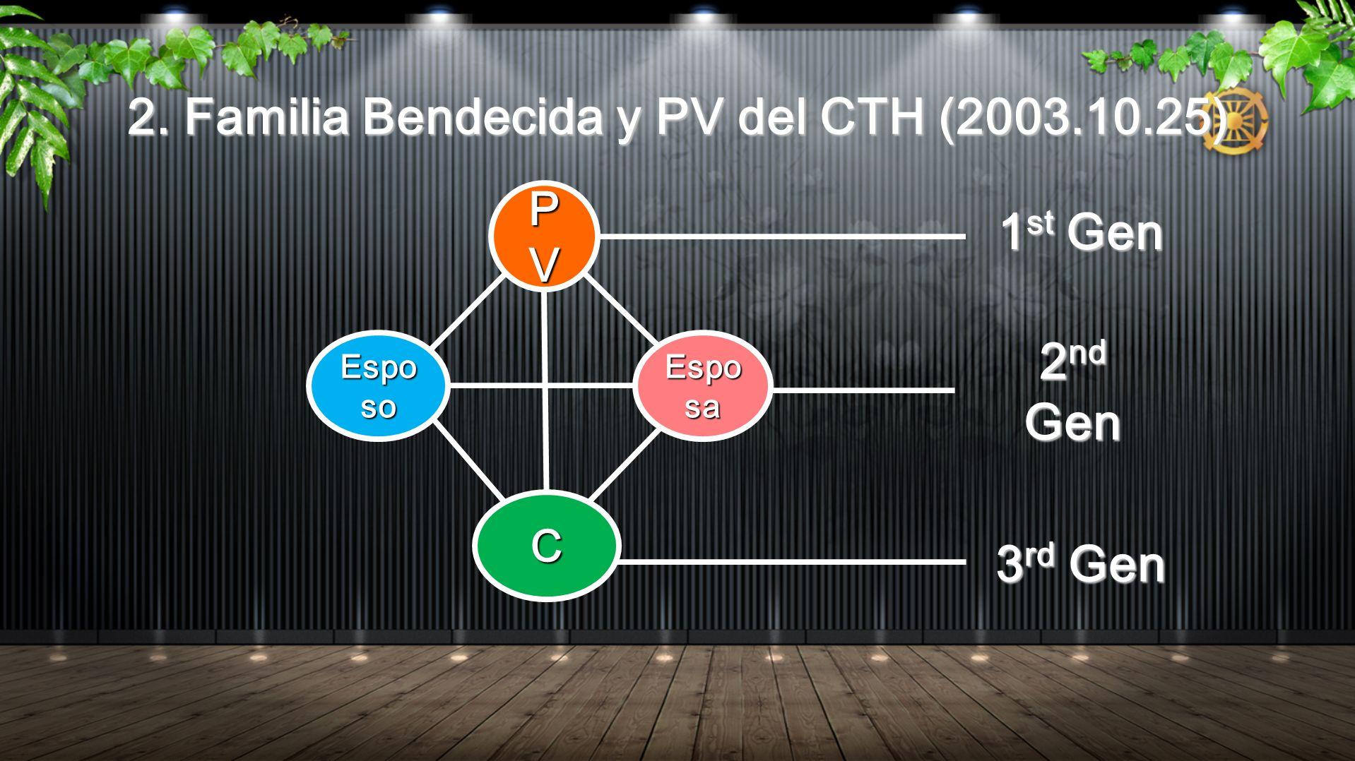 2. Familia Bendecida y PV del CTH (2003.10.25) 1 st Gen 2 nd Gen 3 rd Gen PVPVPVPV Espo so Espo sa C