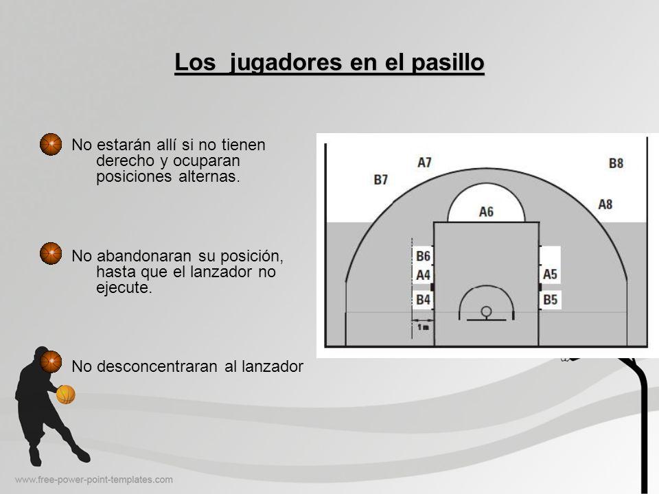 Los jugadores que no están en el pasillo Permanecerán por detrás de la prolongación de la línea de triple (hasta que el balón toque el aro o concluya el tiro).