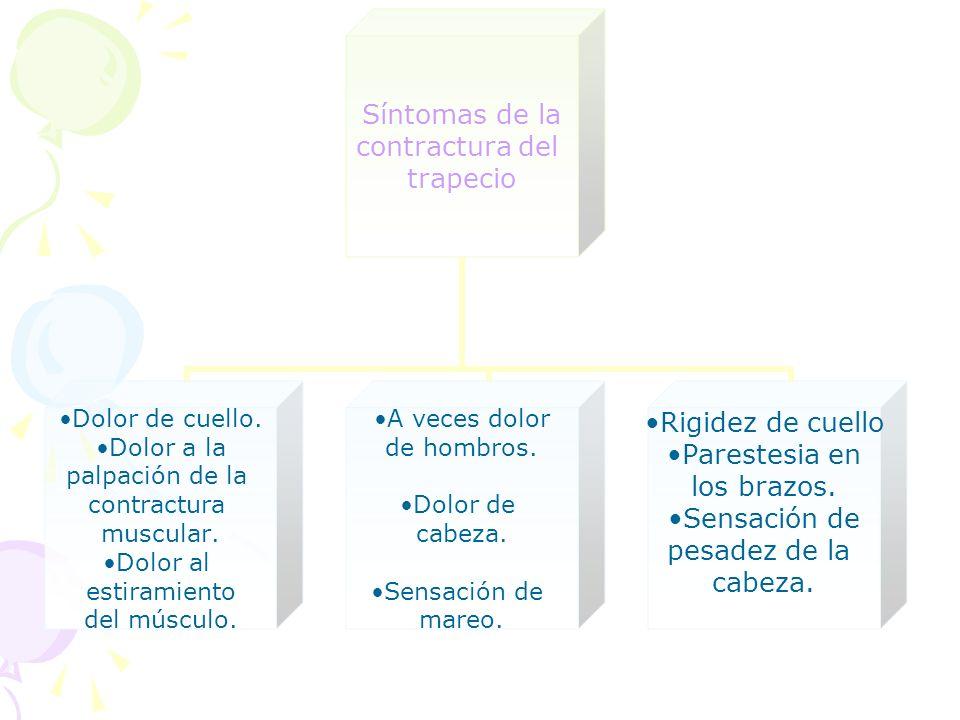Síntomas de la contractura del trapecio Dolor de cuello. Dolor a la palpación de la contractura muscular. Dolor al estiramiento del músculo. A veces d
